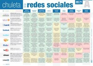 """Chuleta de las redes sociales"", de Dosdoce.com"